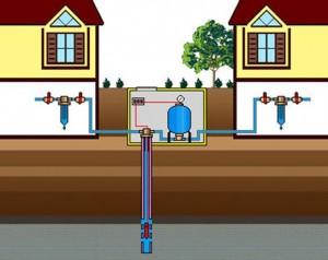 Проекты домов со скважинами