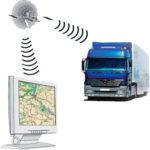 Обзор функционала систем GPS-мониторинга